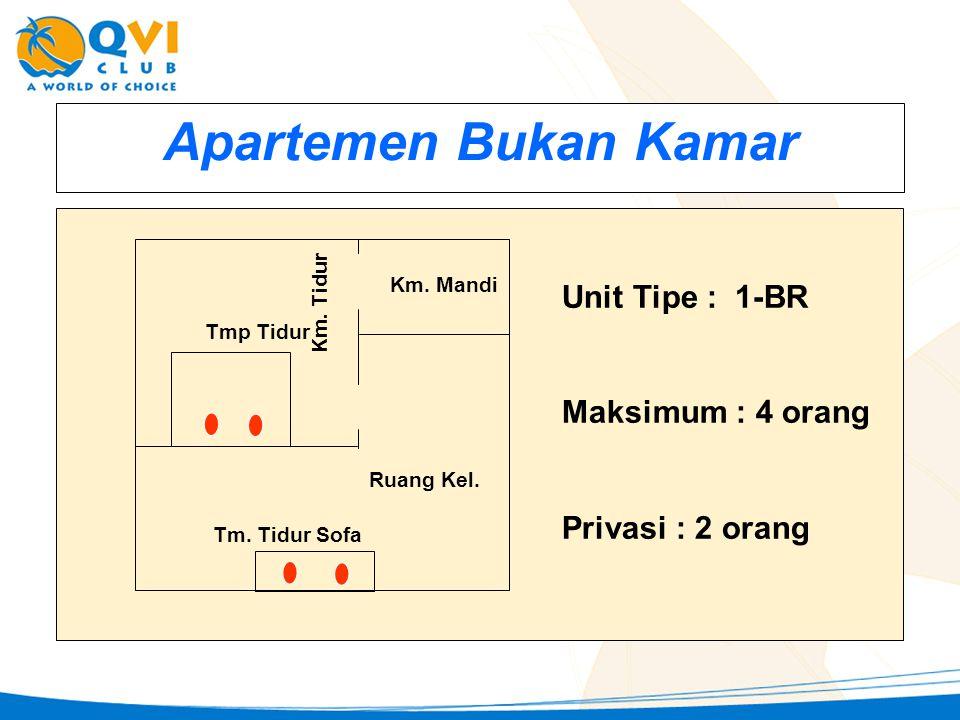 Apartemen Bukan Kamar Unit Tipe : 1-BR Maksimum : 4 orang