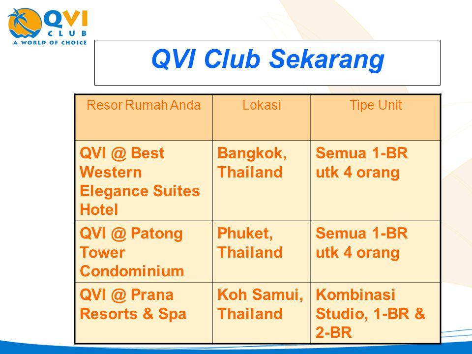 QVI Club Sekarang QVI @ Best Western Elegance Suites Hotel