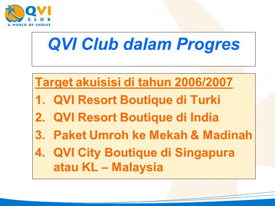QVI Club dalam Progres Target akuisisi di tahun 2006/2007