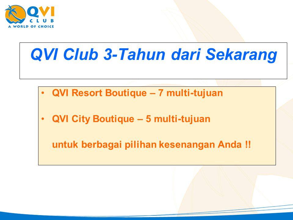 QVI Club 3-Tahun dari Sekarang