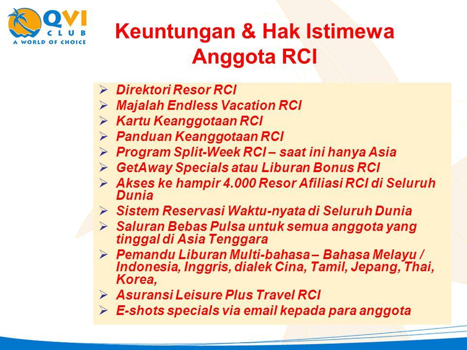 Keuntungan & Hak Istimewa Anggota RCI