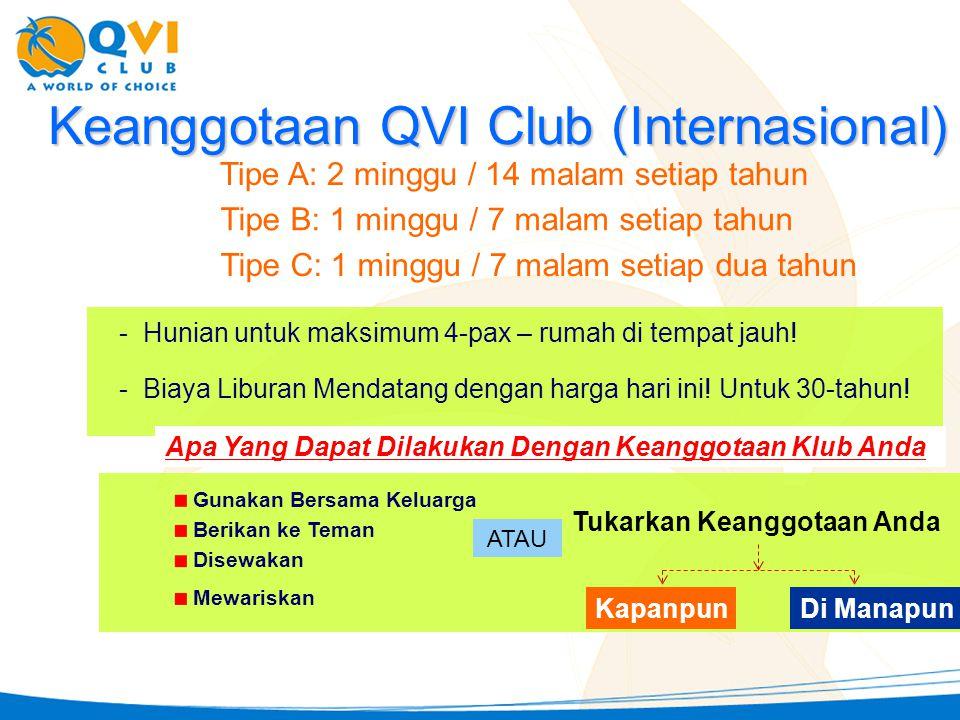 Keanggotaan QVI Club (Internasional)