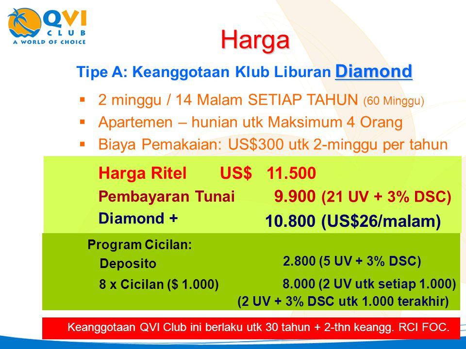 Harga Harga Ritel US$ 11.500 9.900 (21 UV + 3% DSC)