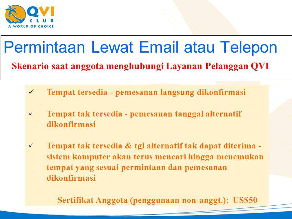 Permintaan Lewat Email atau Telepon