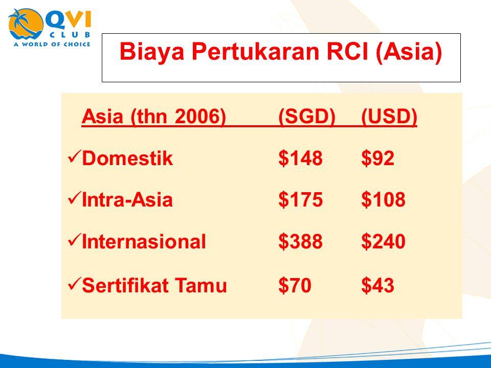 Biaya Pertukaran RCI (Asia)