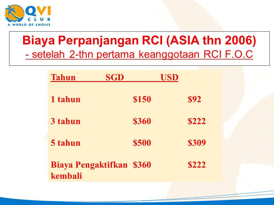 Biaya Perpanjangan RCI (ASIA thn 2006) - setelah 2-thn pertama keanggotaan RCI F.O.C