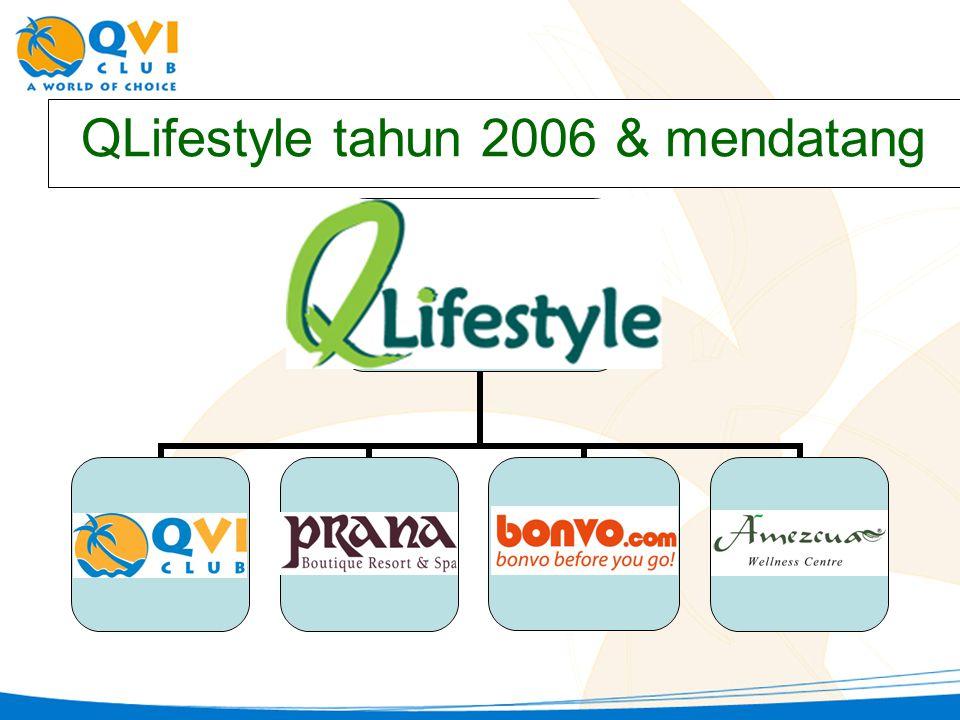 QLifestyle tahun 2006 & mendatang