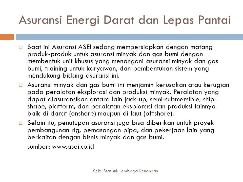 Asuransi Energi Darat dan Lepas Pantai