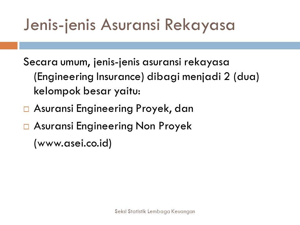 Jenis-jenis Asuransi Rekayasa