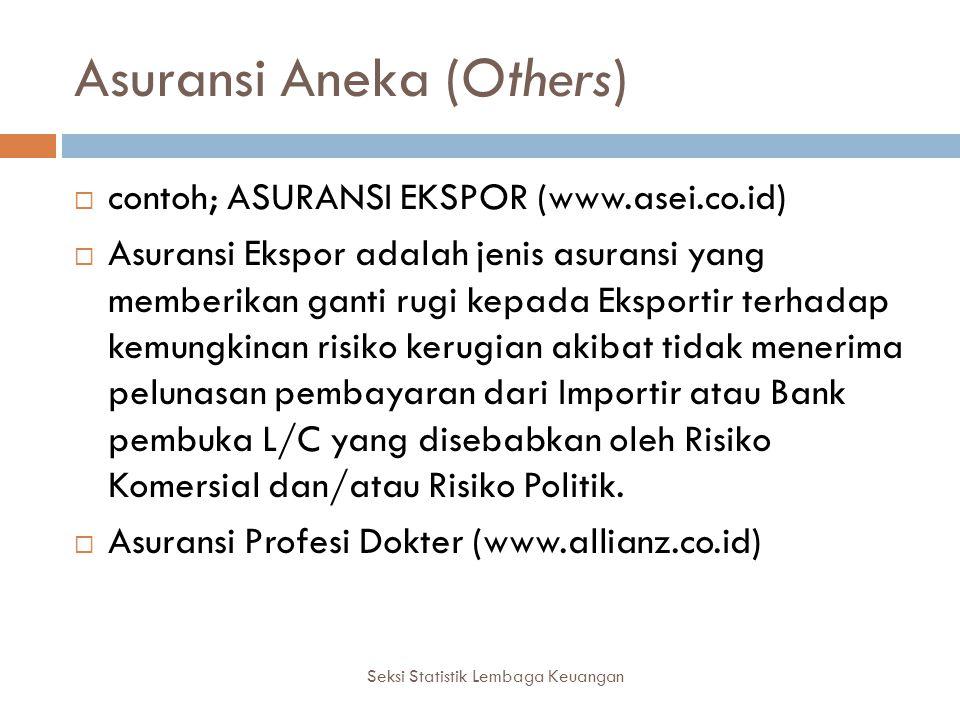 Asuransi Aneka (Others)