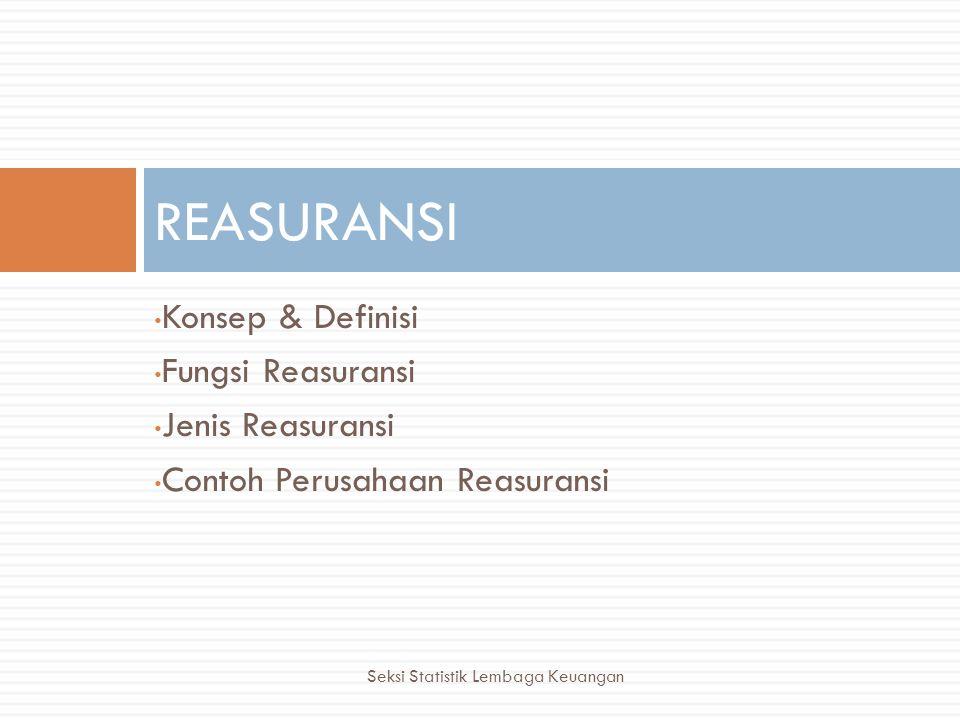 REASURANSI Konsep & Definisi Fungsi Reasuransi Jenis Reasuransi