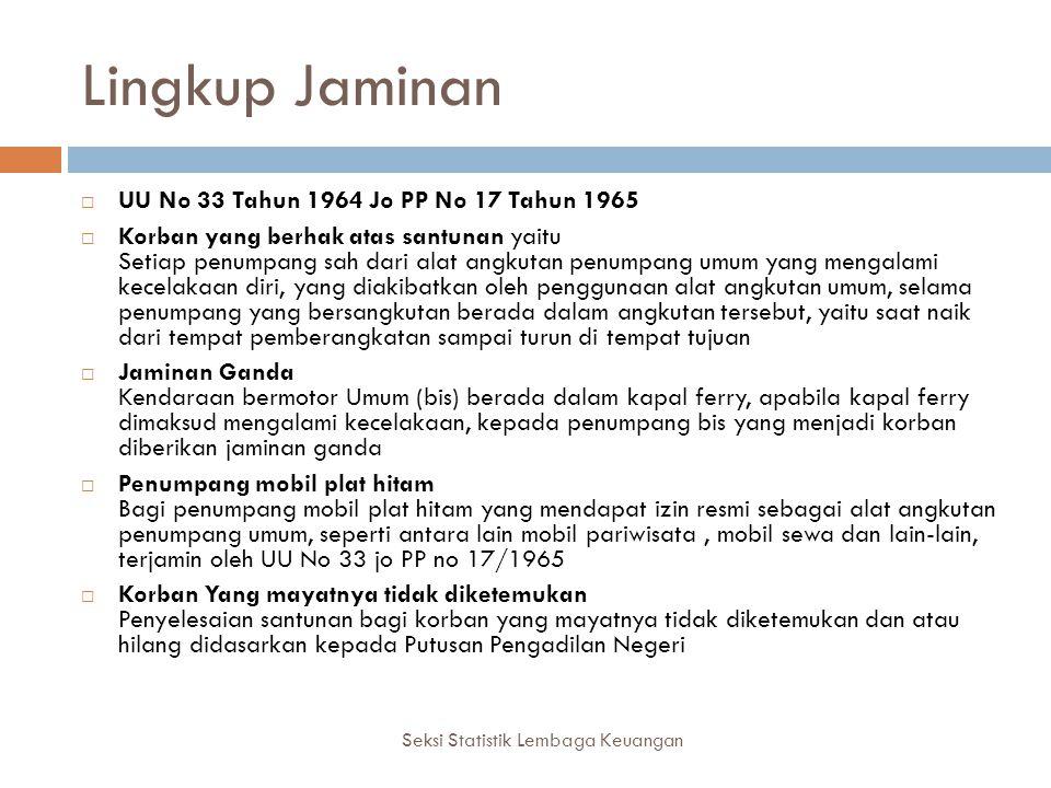 Lingkup Jaminan UU No 33 Tahun 1964 Jo PP No 17 Tahun 1965