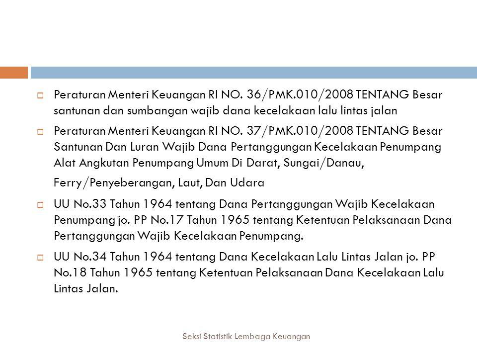 Peraturan Menteri Keuangan RI NO. 36/PMK