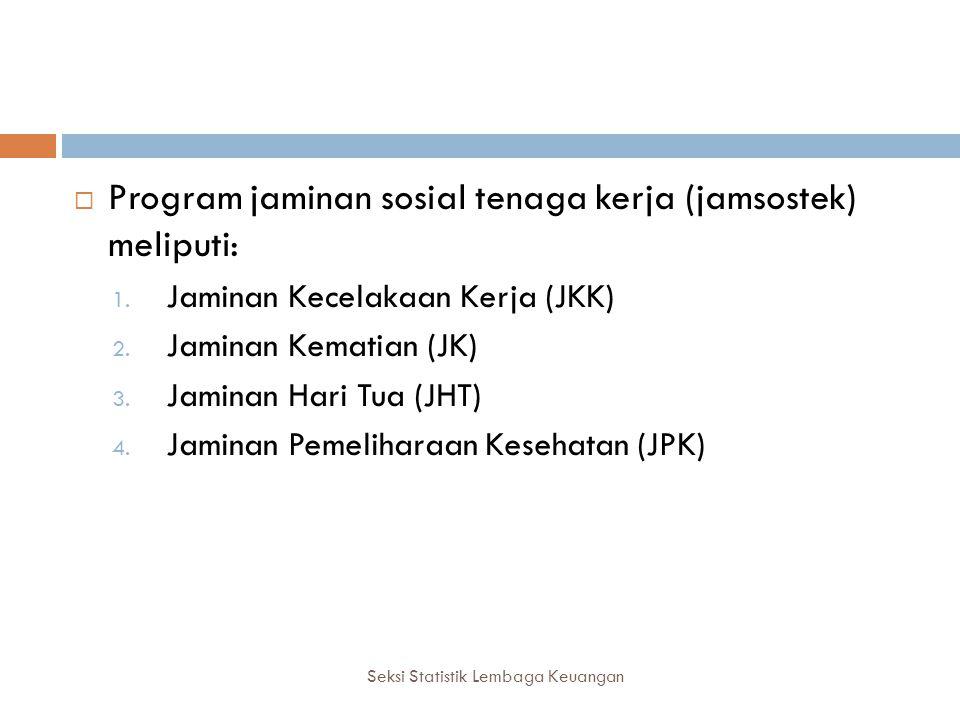 Program jaminan sosial tenaga kerja (jamsostek) meliputi: