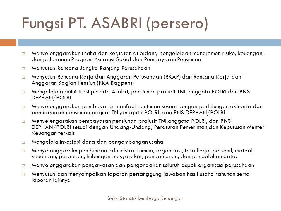 Fungsi PT. ASABRI (persero)