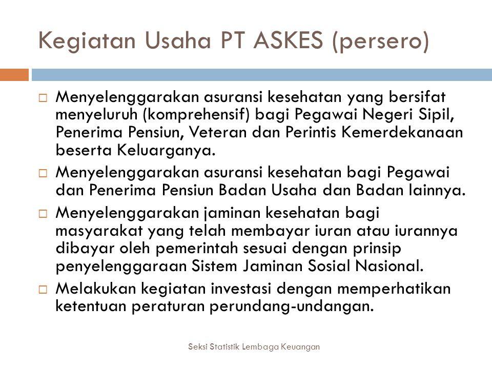 Kegiatan Usaha PT ASKES (persero)