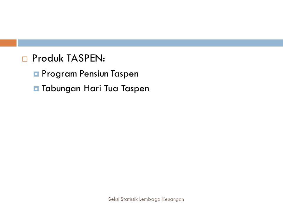 Produk TASPEN: Program Pensiun Taspen Tabungan Hari Tua Taspen