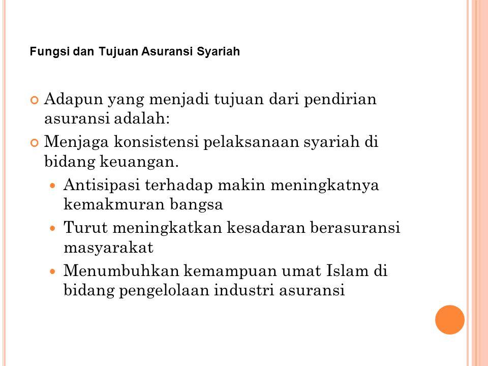 Fungsi dan Tujuan Asuransi Syariah
