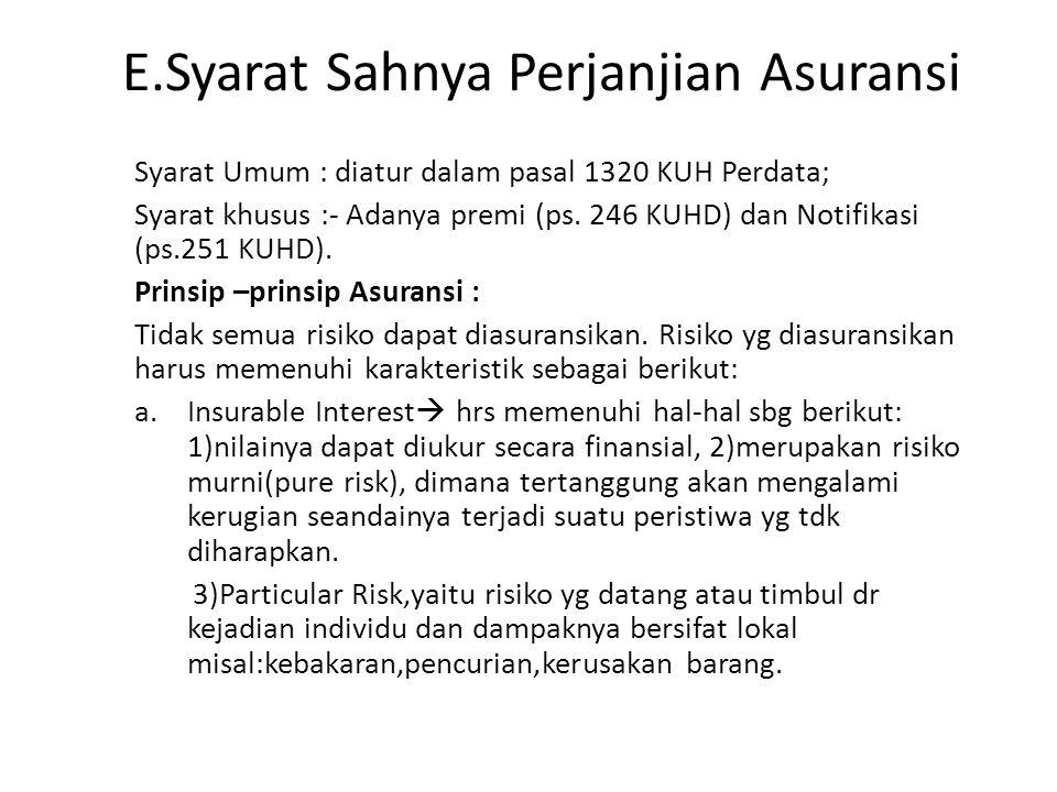 E.Syarat Sahnya Perjanjian Asuransi