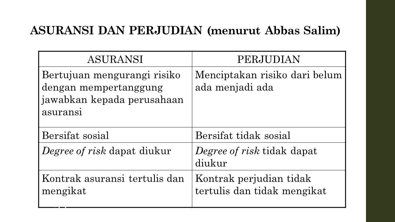 ASURANSI DAN PERJUDIAN (menurut Abbas Salim)