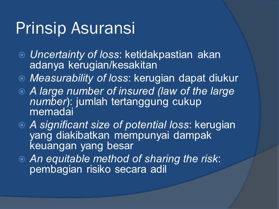 Prinsip Asuransi Uncertainty of loss: ketidakpastian akan adanya kerugian/kesakitan. Measurability of loss: kerugian dapat diukur.