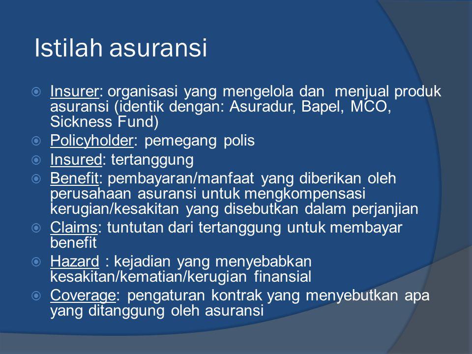 Istilah asuransi Insurer: organisasi yang mengelola dan menjual produk asuransi (identik dengan: Asuradur, Bapel, MCO, Sickness Fund)