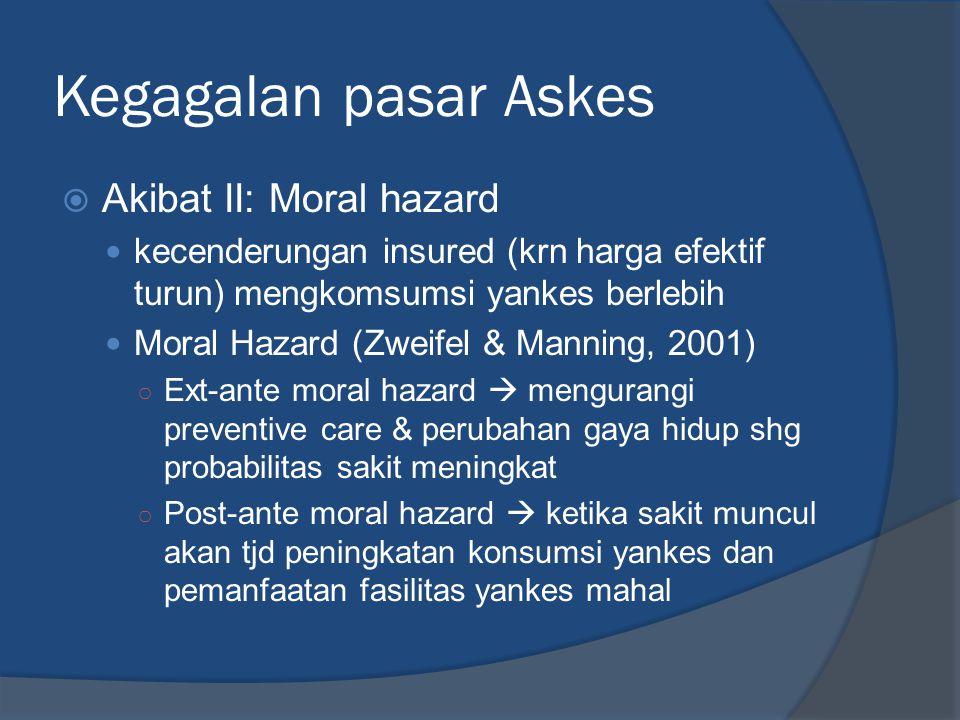 Kegagalan pasar Askes Akibat II: Moral hazard