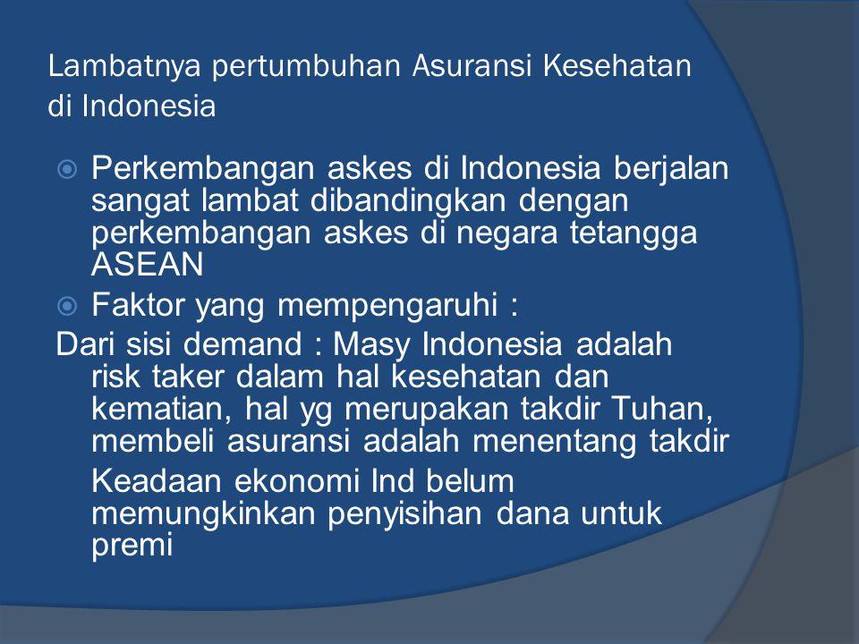 Lambatnya pertumbuhan Asuransi Kesehatan di Indonesia