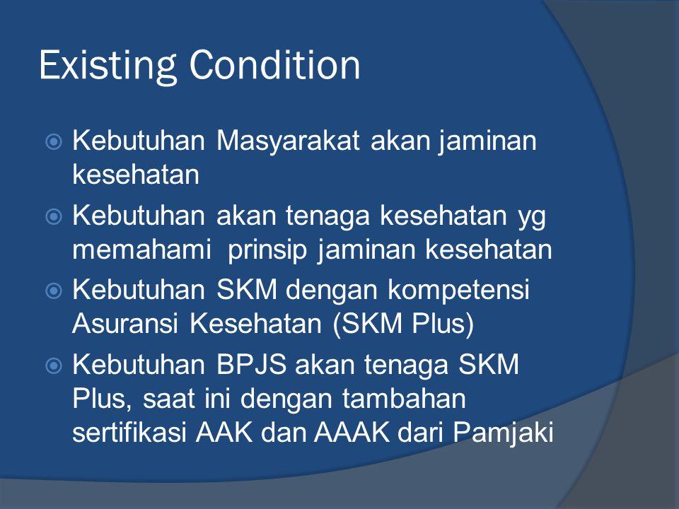 Existing Condition Kebutuhan Masyarakat akan jaminan kesehatan