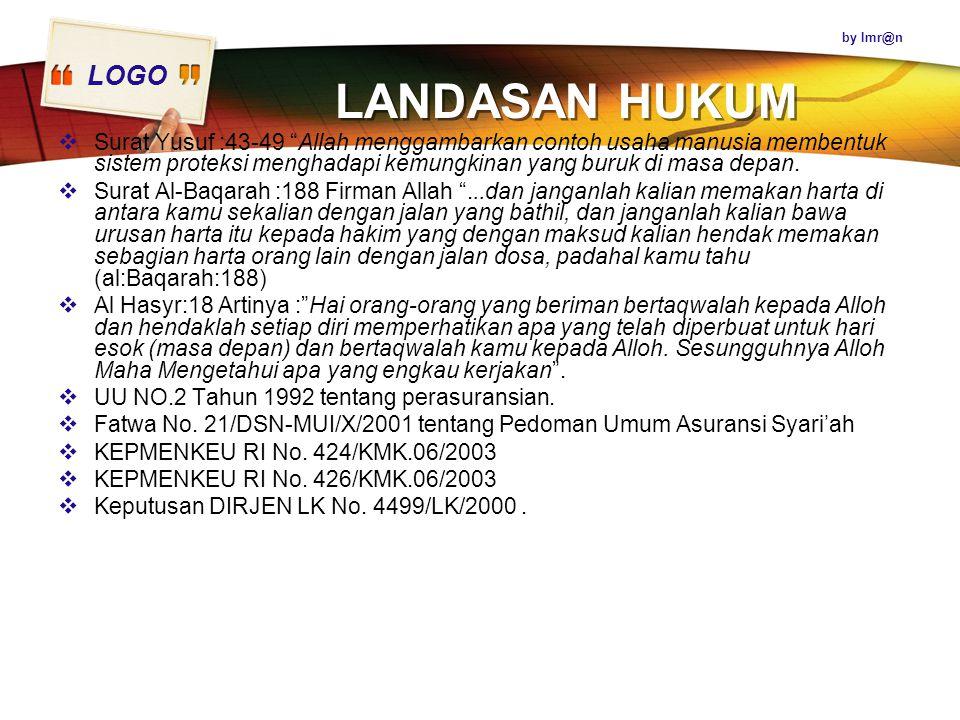 by Imr@n LANDASAN HUKUM.