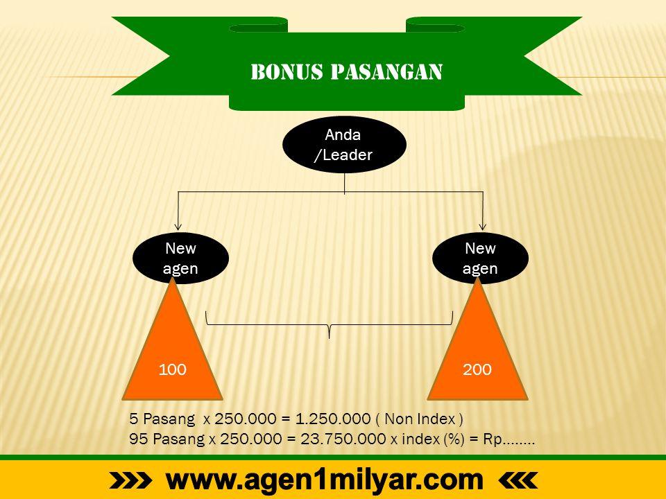 www.agen1milyar.com Bonus pasangan Anda /Leader New agen New agen 100