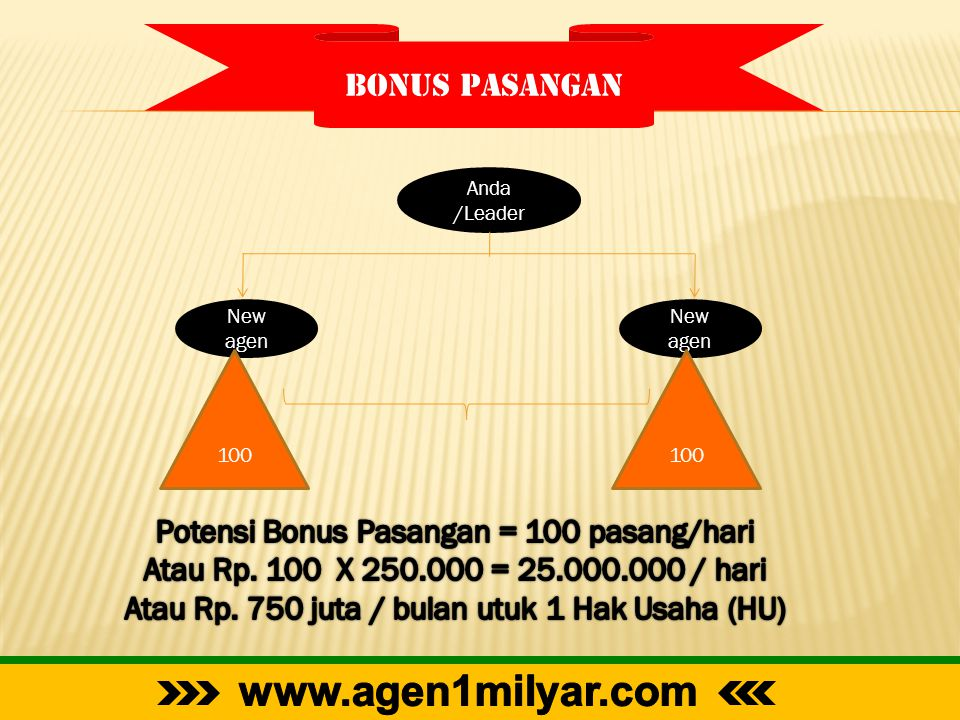 www.agen1milyar.com Bonus pasangan