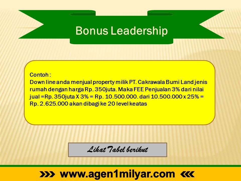 Bonus Leadership www.agen1milyar.com Lihat Tabel berikut Contoh :