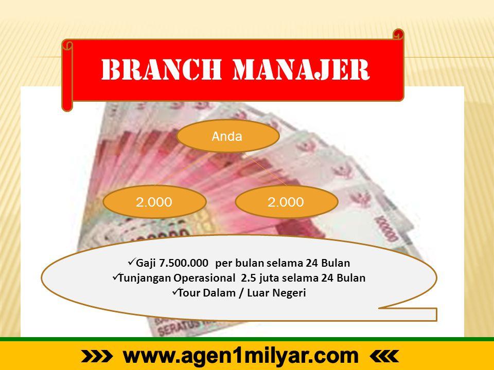 Branch manajer www.agen1milyar.com Anda 2.000