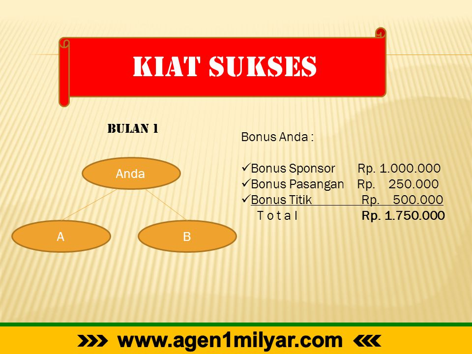 KIAT SUKSES www.agen1milyar.com Bulan 1 Bonus Anda :