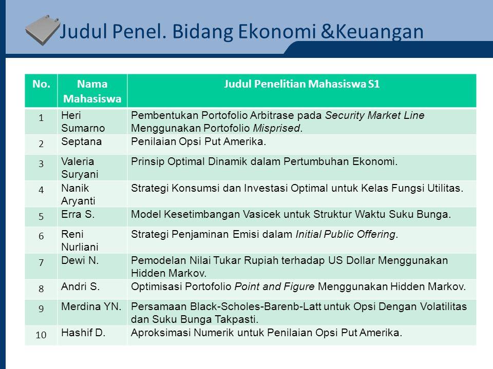 Judul Penel. Bidang Ekonomi &Keuangan