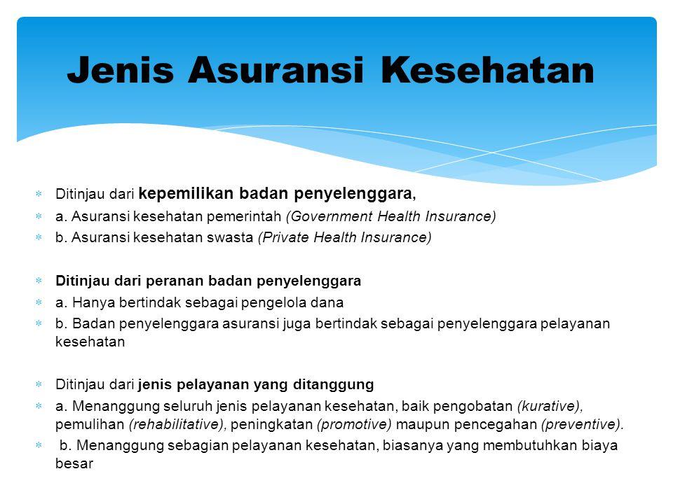 Jenis Asuransi Kesehatan