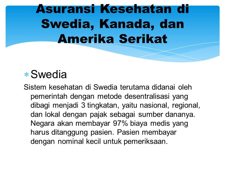 Asuransi Kesehatan di Swedia, Kanada, dan Amerika Serikat