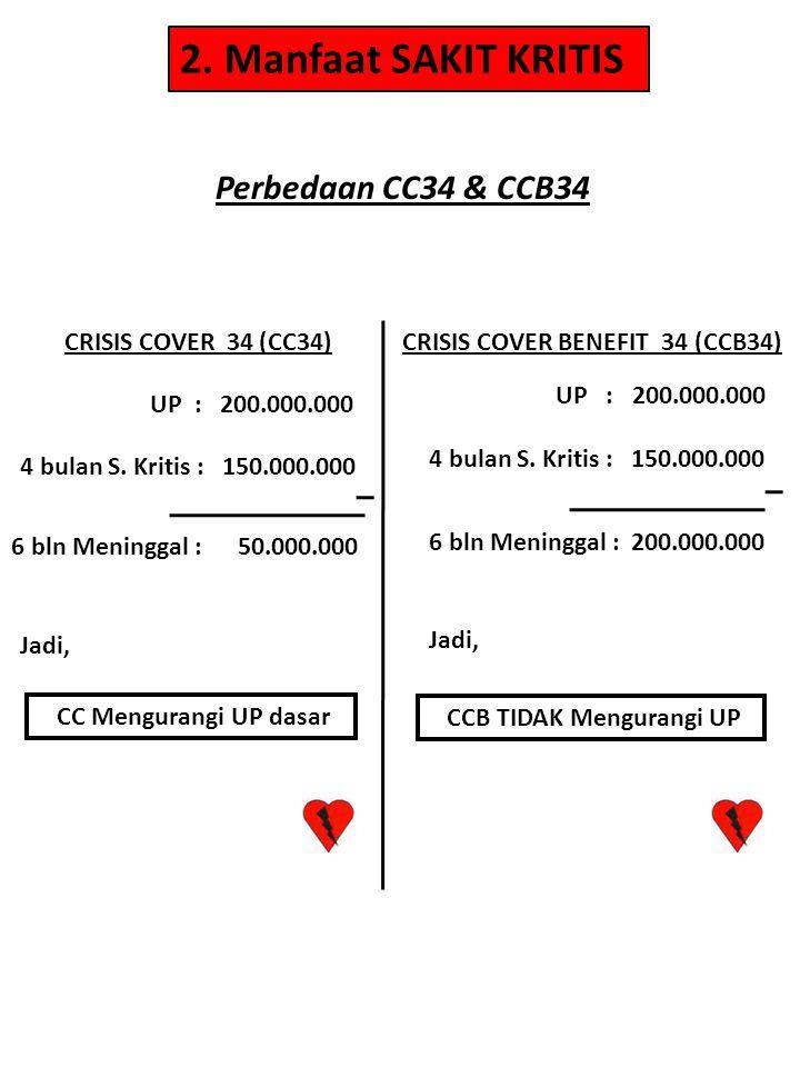 CCB TIDAK Mengurangi UP