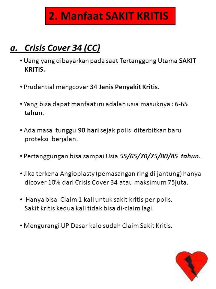 2. Manfaat SAKIT KRITIS a. Crisis Cover 34 (CC)