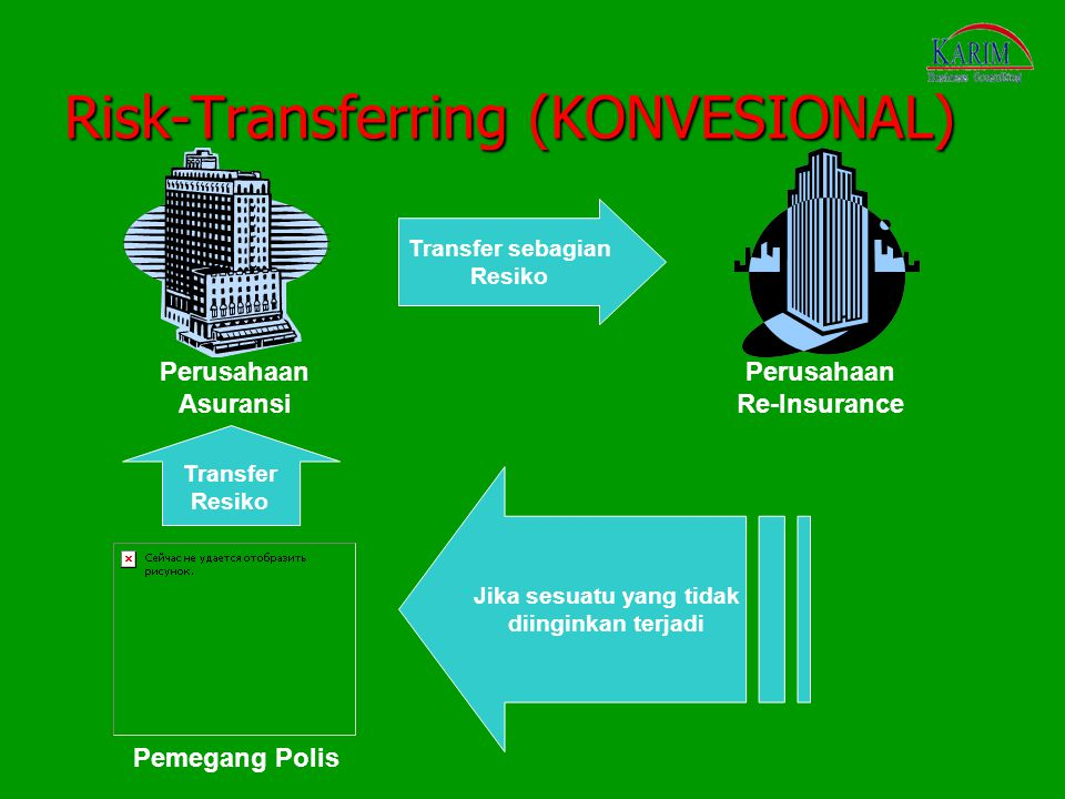 Risk-Transferring (KONVESIONAL)