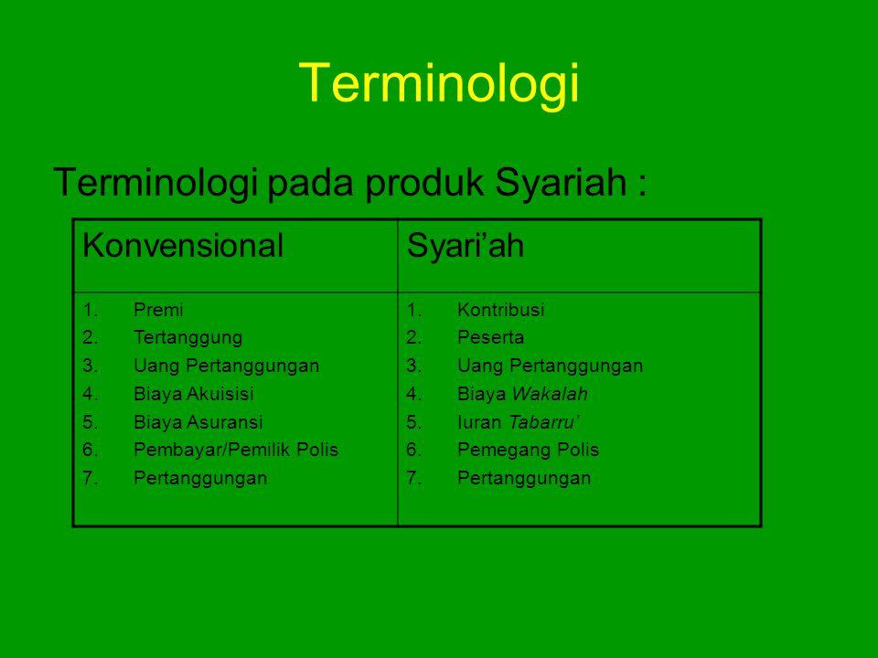 Terminologi Terminologi pada produk Syariah : Konvensional Syari'ah