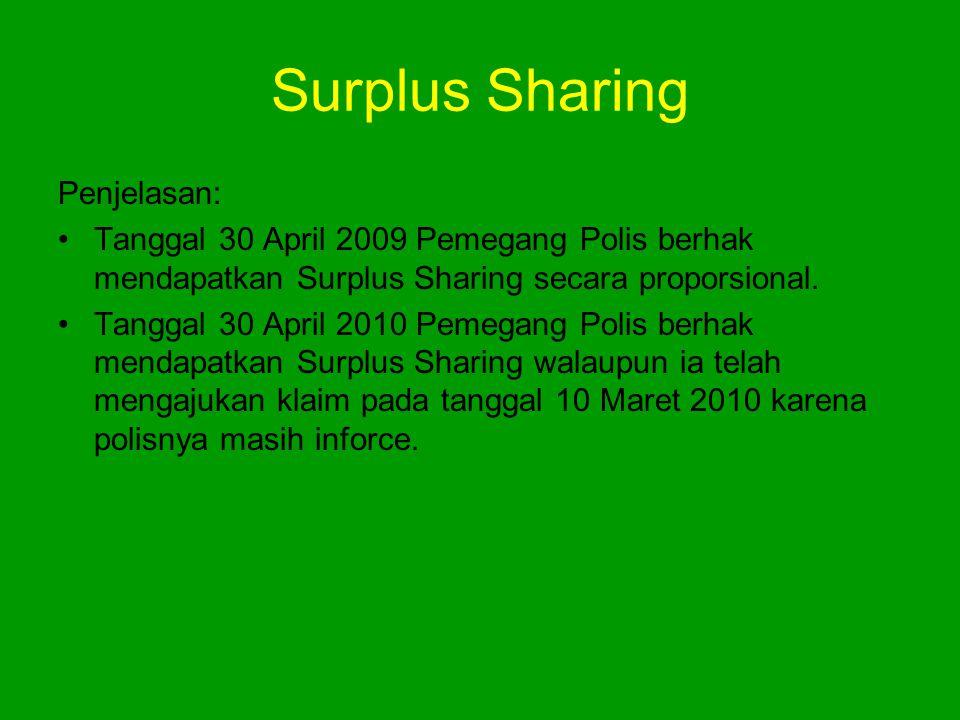Surplus Sharing Penjelasan: