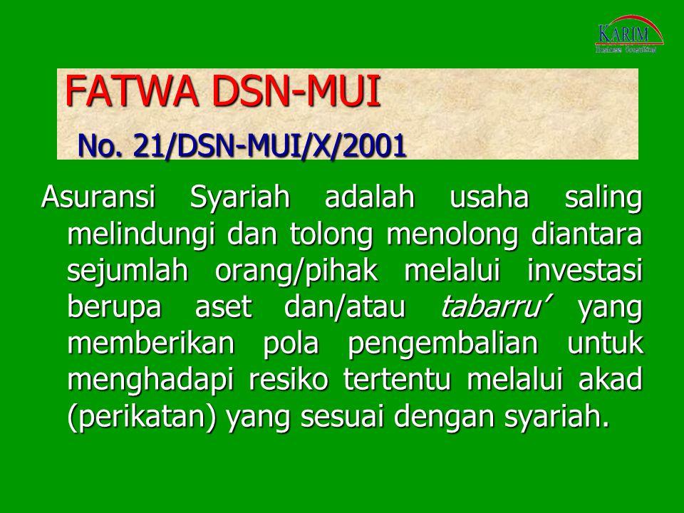 FATWA DSN-MUI No. 21/DSN-MUI/X/2001
