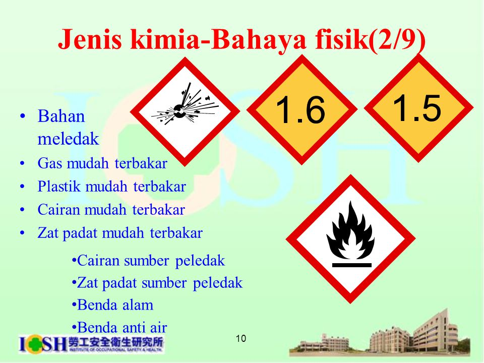 Jenis kimia-Bahaya fisik(2/9)