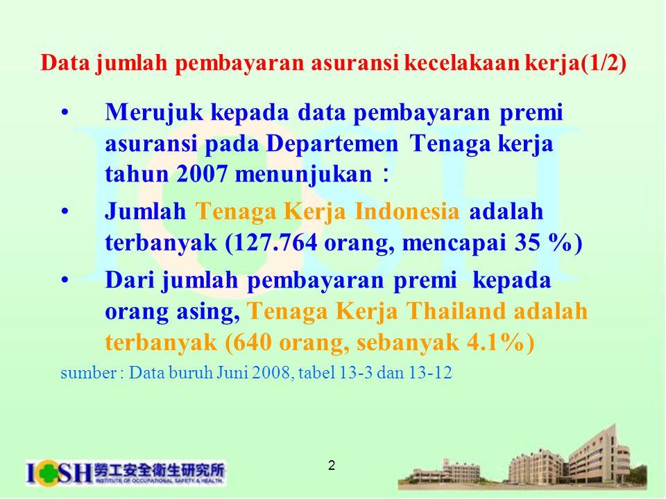 Data jumlah pembayaran asuransi kecelakaan kerja(1/2)