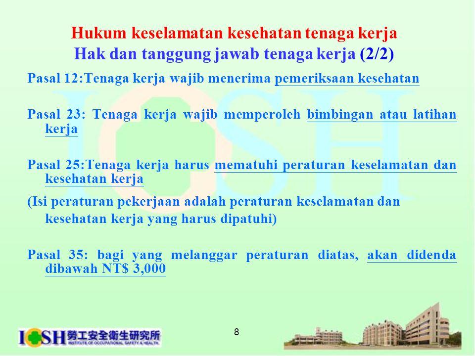 Hukum keselamatan kesehatan tenaga kerja Hak dan tanggung jawab tenaga kerja (2/2)