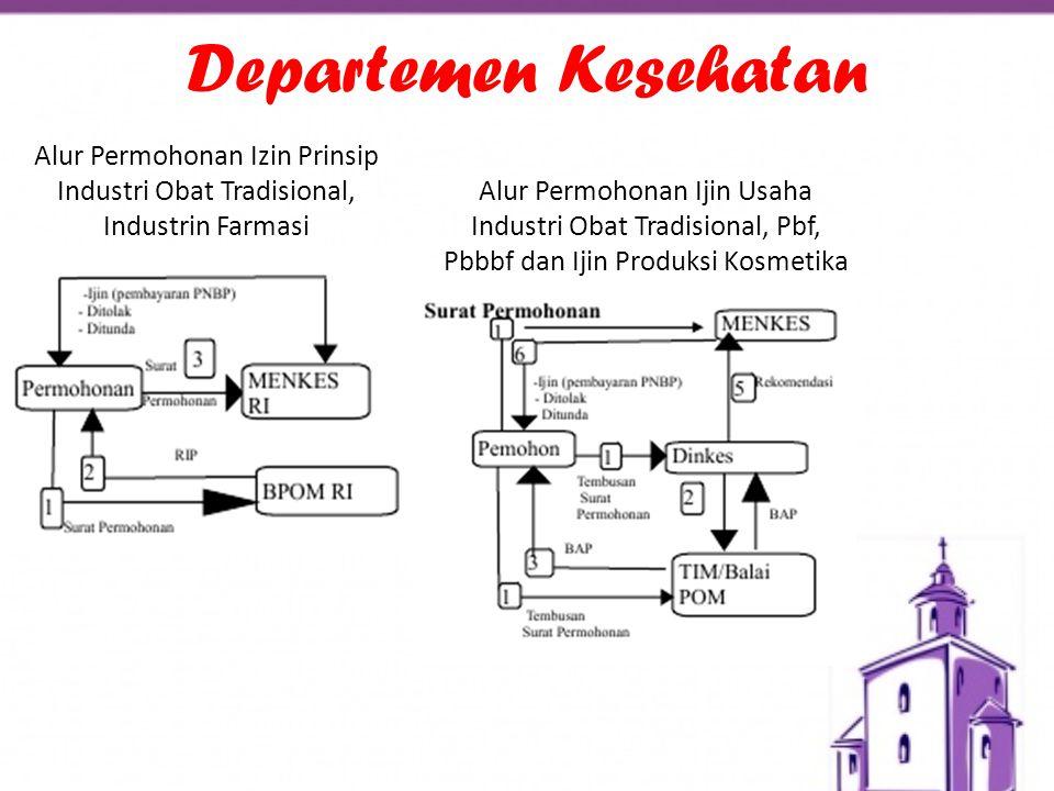 Departemen Kesehatan Alur Permohonan Izin Prinsip Industri Obat Tradisional, Industrin Farmasi.