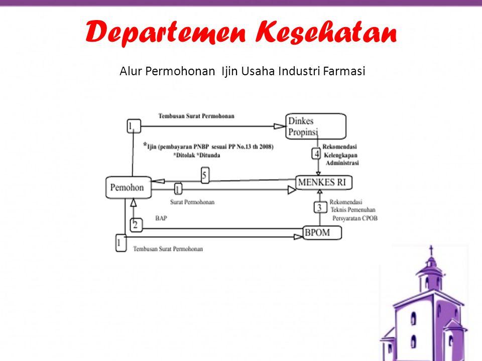 Alur Permohonan Ijin Usaha Industri Farmasi