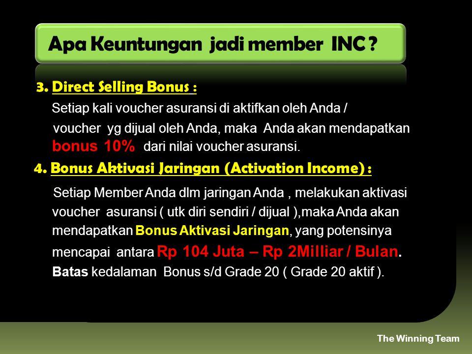 Apa Keuntungan jadi member INC